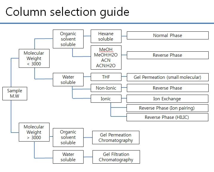컬럼선택가이드.jpg