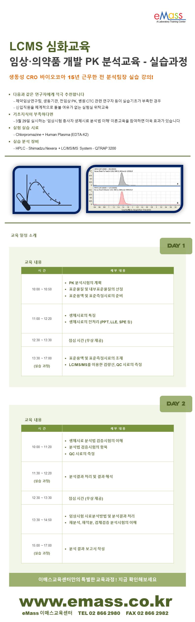 4월 11-12일 PK 임상.png