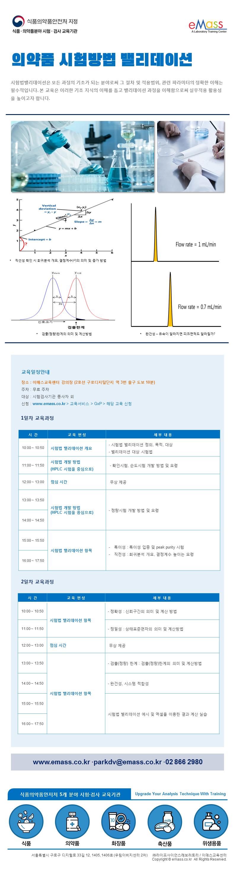 의약품 시험방법 밸리데이션(수정-식약처용시간수정).png