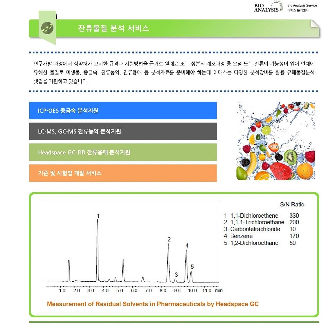 유해물질분석2.jpg